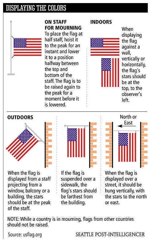 how to properly display the american flag jessica richardson